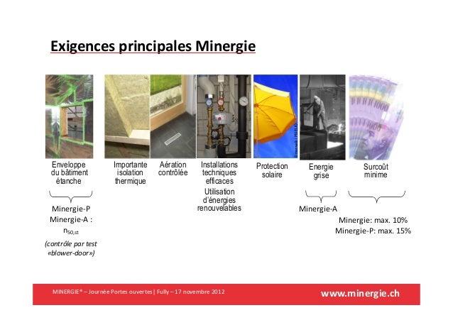 www.minergie.chMINERGIE® – Journée Portes ouvertes| Fully – 17 novembre 2012Exigences principales MinergieAérationcontrôlé...