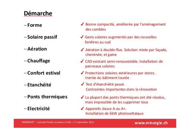 www.minergie.chDémarche− Forme− Solaire passif− Aération− Chauffage− Confort estival− Etanchéité− Ponts thermiques− Electr...