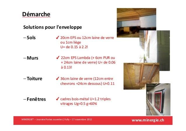 www.minergie.chDémarcheSolutions pour lenveloppe− Sols− Murs− Toiture− Fenêtres✔ 20cm EPS ou 12cm laine de verreou 1cm liè...