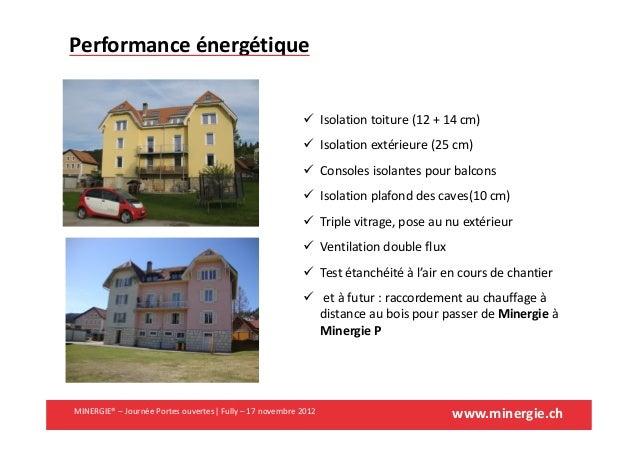 www.minergie.chMINERGIE® – Journée Portes ouvertes| Fully – 17 novembre 2012Performance énergétiqueIsolation toiture (12 +...