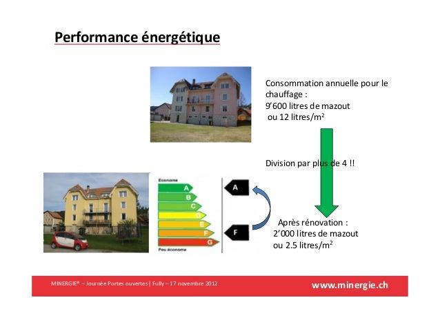 www.minergie.chMINERGIE® – Journée Portes ouvertes| Fully – 17 novembre 2012Performance énergétiqueConsommation annuelle p...