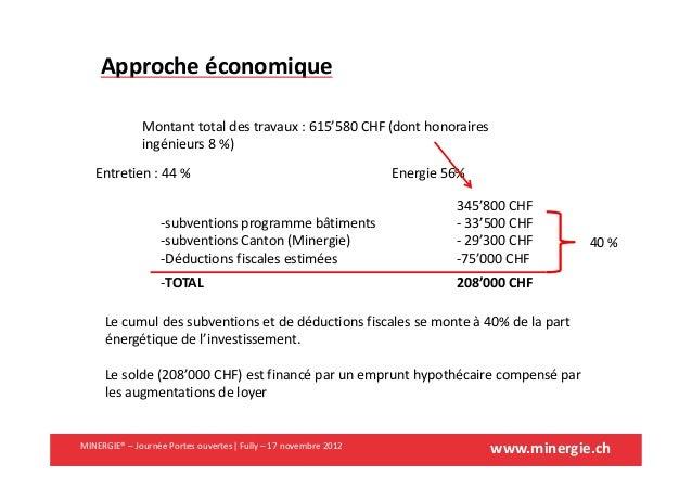 www.minergie.chMINERGIE® – Journée Portes ouvertes| Fully – 17 novembre 2012Approche économiqueMontant total des travaux :...