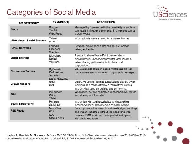 the role of social media in This chapter provides a review of the role of the media in constructing and reinforcing stereotypes and discriminatory attitudes toward older australians.
