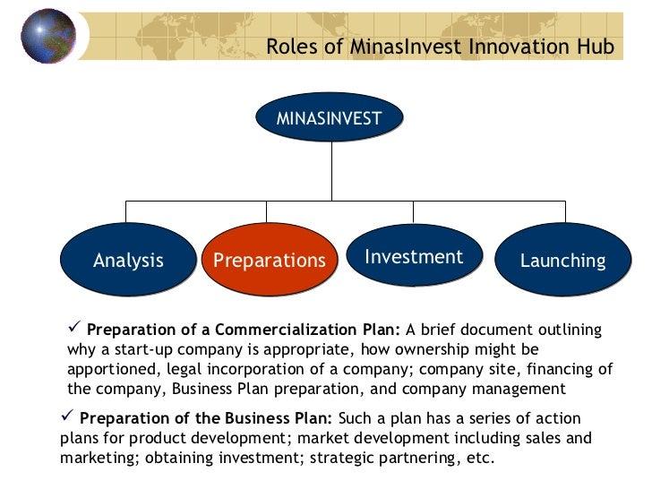 innovation hub business plan