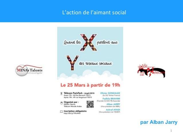 1 par Alban Jarry L'action de l'aimant social