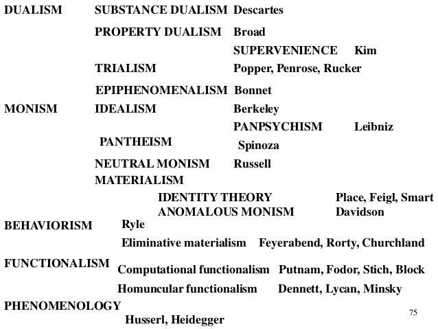 arguments against functionalism