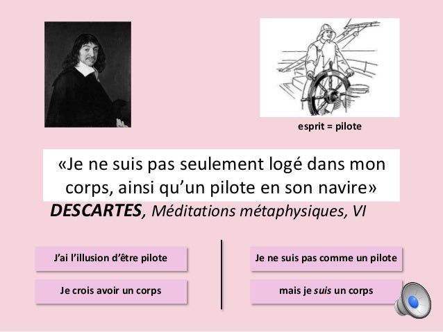 descartes mind body problem essay Descartes was aware of this problem himself and proposed as a candidate for a meeting-point between mind and mater, the pineal gland whose function in his day was unknown but of course, this is no answer a gland whatever its function, is part of the biology of the body it is made of cells and as much physical as a.
