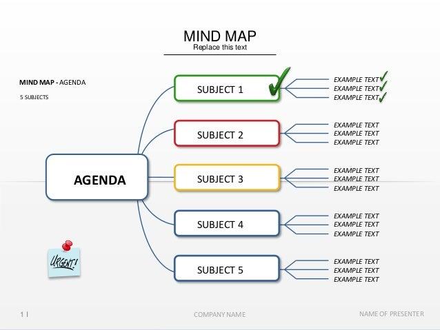 COMPANY NAME NAME OF PRESENTER MIND MAP - AGENDA 5 SUBJECTS AGENDA SUBJECT 1 SUBJECT 2 SUBJECT 3 SUBJECT 4 SUBJECT 5 EXAMP...