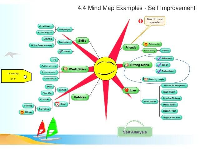 Robert Frost Design System Analysis