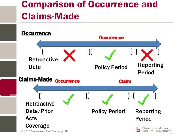 Wedding Insurance Comparison: Mind The Gap With Between Occurrence And Claims-Made Policies
