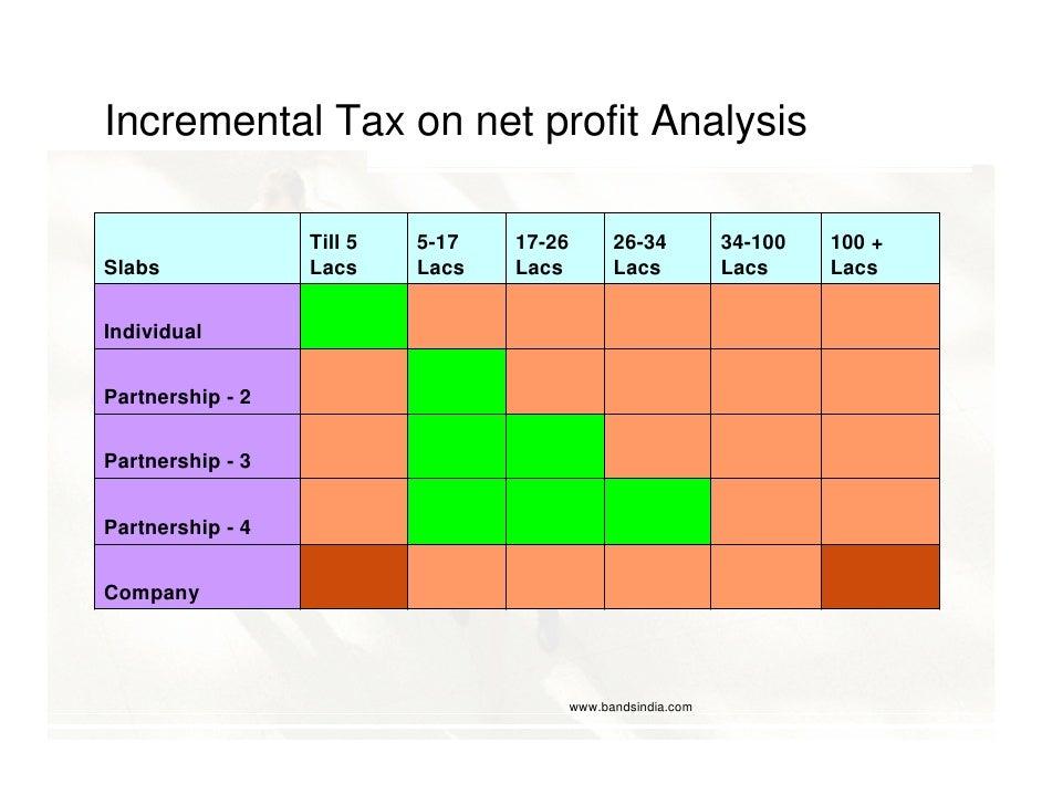Incremental Tax on net profit Analysis                    Till 5   5-17   17-26         26-34          34-100   100 + Slab...