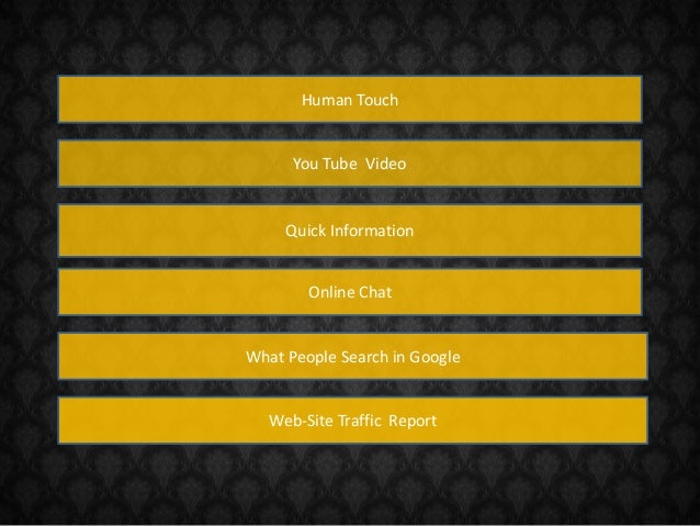Human Touch      You Tube Video     Quick Information        Online ChatWhat People Search in Google   Web-Site Traffic Re...