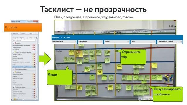 Workflowy Basecamp, Google docs, Wiki Когда-нибудь и справочное Личное (нет обсуждения, слабый шаринг, удобнее) Рабочее (о...