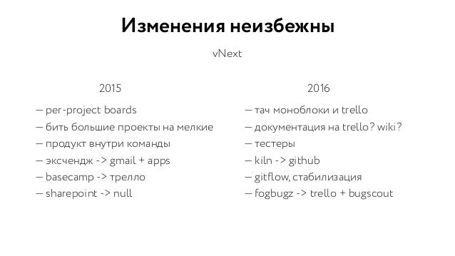 Вопросы? Александр Горник https://www.facebook.com/alexander.gornik mindbox.ru