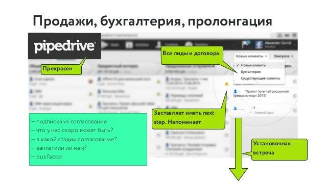 Дублирование :( (статусы, визуализация) Разбивка на истории и обсуждение (внешние, долгосрочные, нужно возвращаться, email...