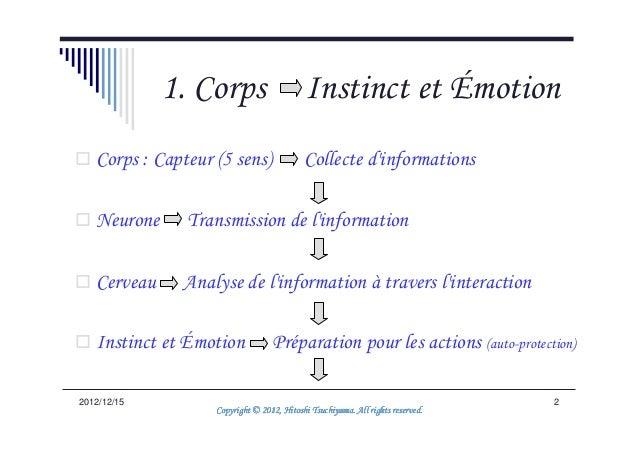 1. Corps                       Instinct et Émotion   Corps : Capteur (5 sens)                Collecte dinformations   Neur...