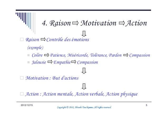 4. Raison                        Motivation                           Action   Raison        Contrôle des émotions     (ex...