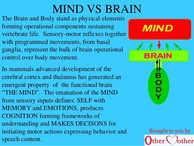 mind and brain 16072018 introduction to myself and this course power of the mind in health and healing  udemy does not allow me  begins in the mind and triggers the brain.