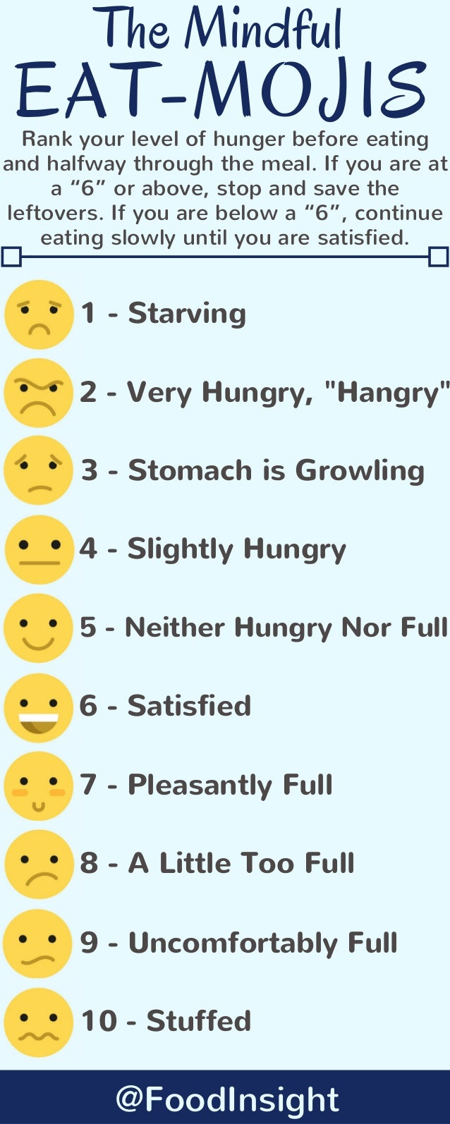 """Rank your level of hunger before eating and halfway through the meal. If you are at a """"6"""" or above, stop and save the left..."""