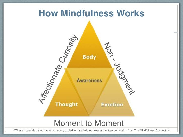 Mindfulness At Work Navigating Multitasking With Focus Amp Ease