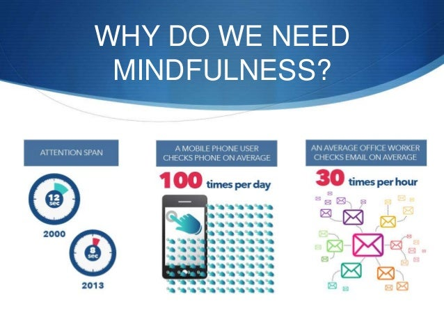 a study on the relationship between mindfulness and anxiety Mindfulness, quality of life and anxiety for older this dissertation examines the relationship between mindfulness the relationship between cognitive.