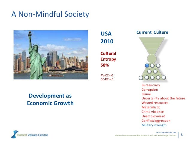 Powerful metrics that enable leaders to measure and manage cultures.www.valuescentre.com8A Non-Mindful SocietyCurrent Cult...