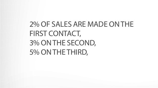 2% OF SALES ARE MADE ON THE  FIRST CONTACT,  3% ON THE SECOND,  5% ON THE THIRD,