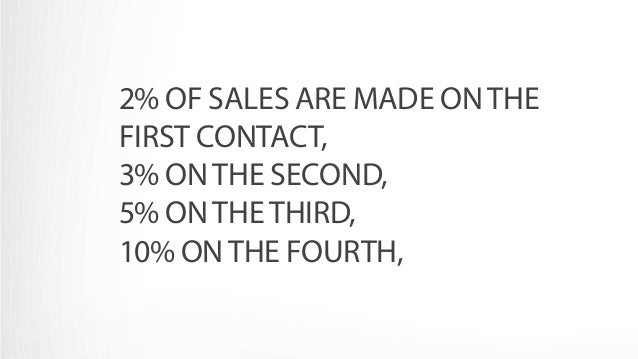 2% OF SALES ARE MADE ON THE  FIRST CONTACT,  3% ON THE SECOND,  5% ON THE THIRD,  10% ON THE FOURTH,