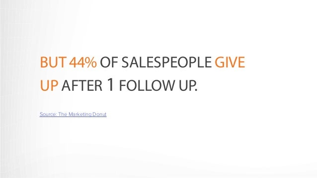 BUT 44% OF SALESPEOPLE GIVE  UP AFTER 1 FOLLOW UP.  Source: The Marketing Donut