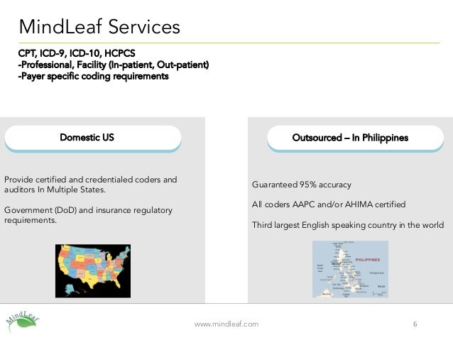 mindleaf - medical coding outsourcing (philippines)