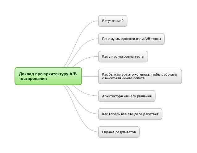 Вступление?  Почему мы сделали свои A/B тесты  Как у нас устроены тесты  Доклад про архитектуру A/B тестирования  Как бы н...