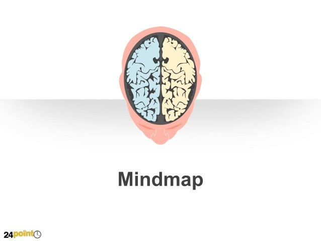 Mindmap Direct Contact  Newsletter  Shoot Photos  Marketing  Call a client  Business  Write blog post  Advertising  Things...