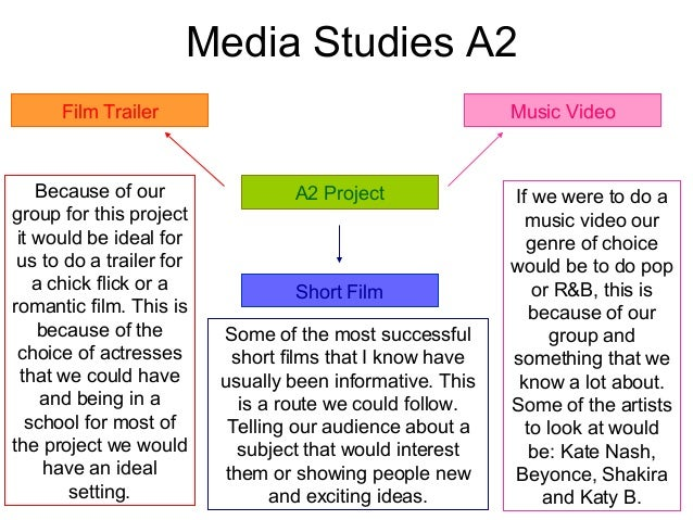 Media Studies A2      Film Trailer                                         Music Video    Because of our                A2...