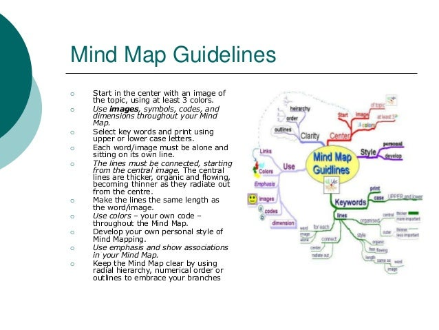 brain and cognition author guidelines