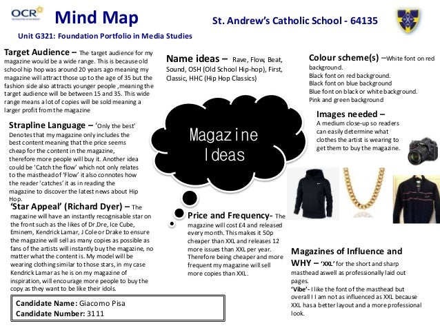 Mind Map - Map price meaning
