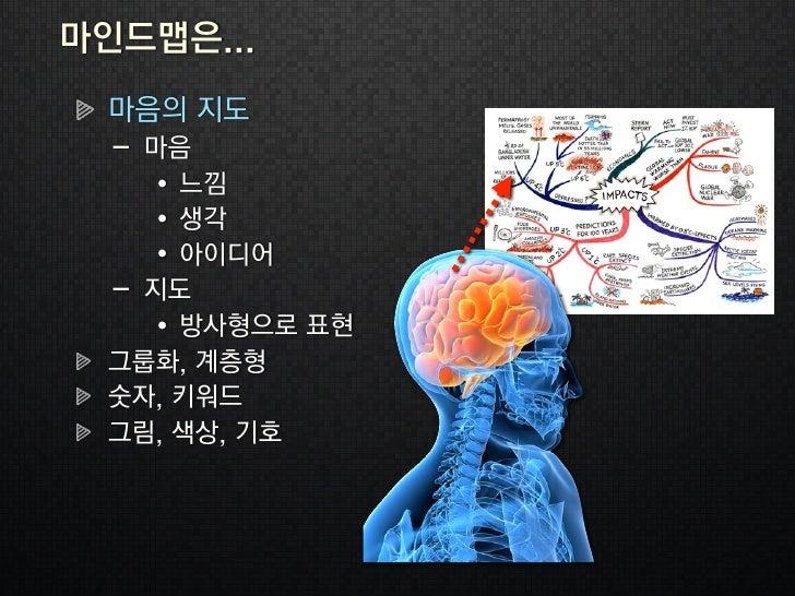 생각정리를 위한 Mindmap 시작하기 Slide 3