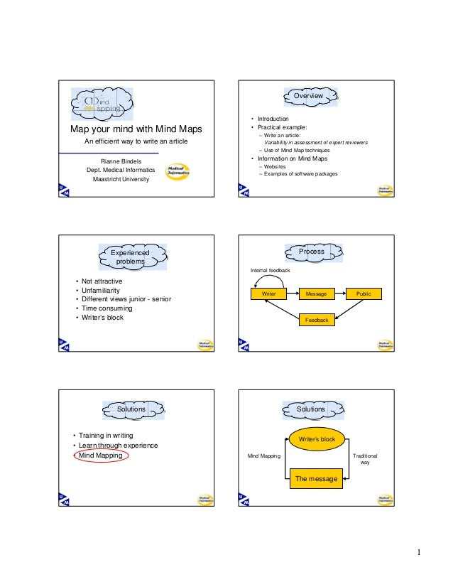 1 Map your mind with Mind Maps An efficient way to write an article Rianne Bindels Dept. Medical Informatics Maastricht Un...