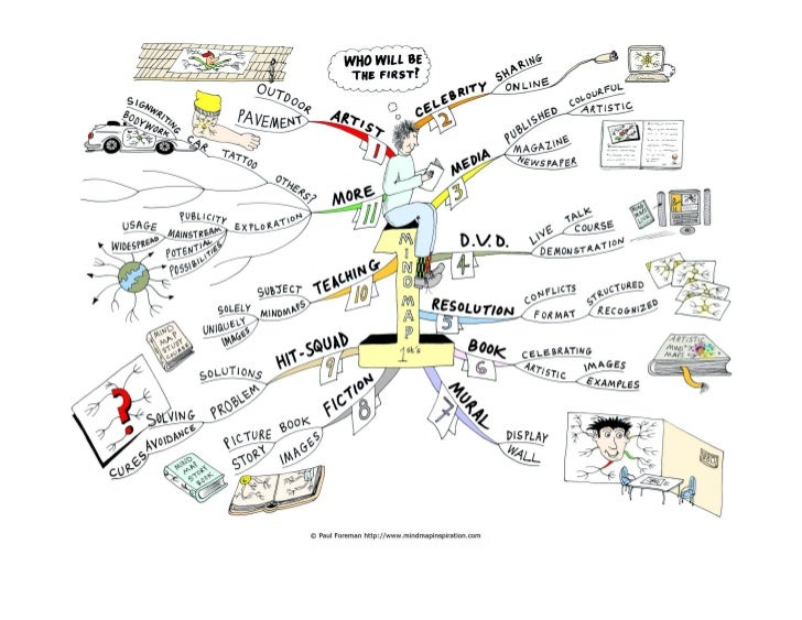 """Mind Map FirstsSpurred on by a competition and challenge back in 2008 I created a mind map exploring the subject of """"Expon..."""