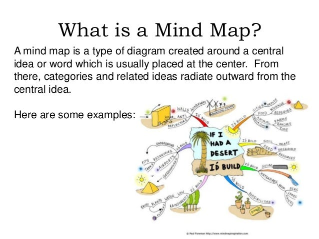 Mind map maker mind map makeran imagination writing project by mr thompson 2 ccuart Image collections