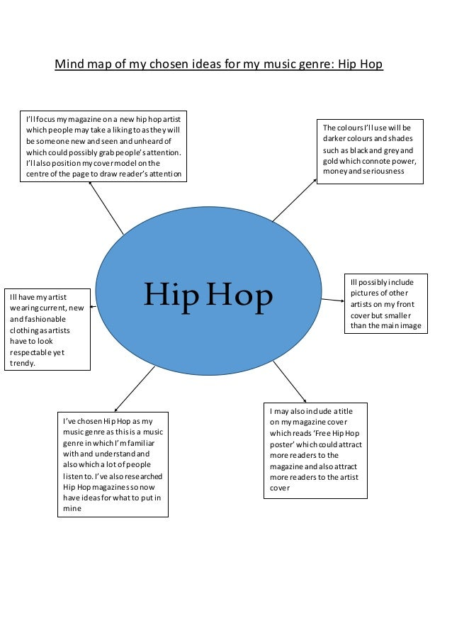 """the use of indexicality in hip hop music 212 the development of finnish hip hop culture and rap music  35  thus,  indexical meaning is what """"anchors language usage firmly into."""