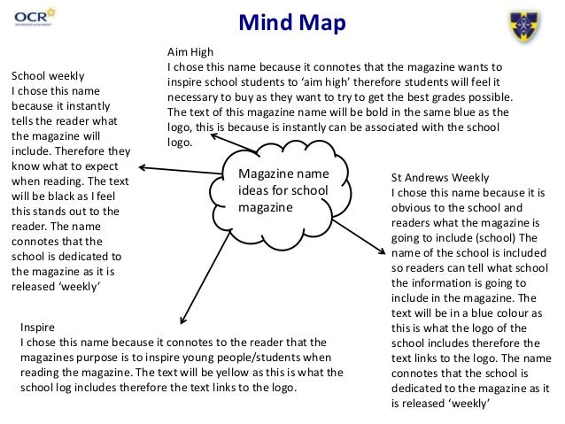 Mind Map Of School Magazine Names