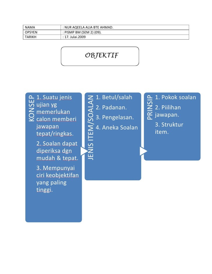 NAMA: NUR AQEELA ALIA BTE AHMAD.OPSYEN: PISMP BM (SEM 2) (09).TARIKH: 17. Julai.2009<br />OBJEKTIF <br />SUBJEKTIF<br />