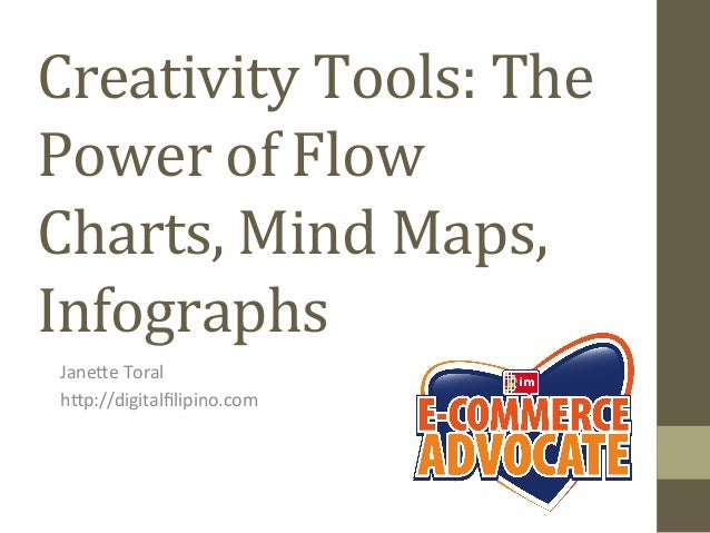 Creativity	   Tools:	   The	    Power	   of	   Flow	    Charts,	   Mind	   Maps,	    Infographs	    Jane%e	   Toral	    h%...