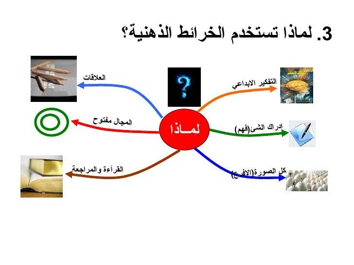 دورة الخرائط الذهنية