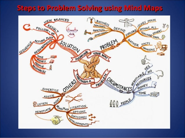 mind mapping ppt final