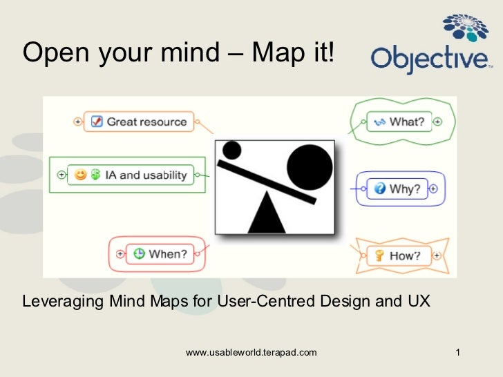 Open your mind – Map it!   Leveraging Mind Maps for User-Centred Design and UX www.usableworld.terapad.com