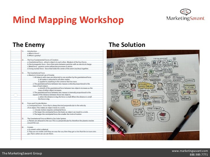 Mind Mapping Workshop      The Enemy             The Solution                                           www.marketingsavan...