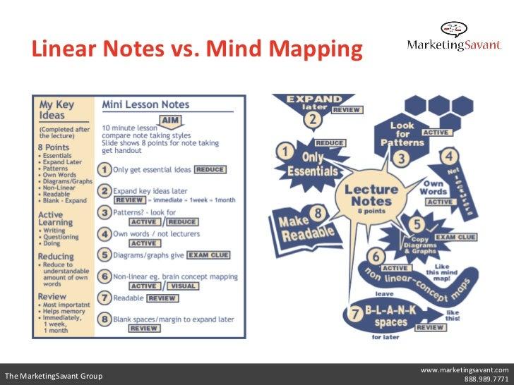 Linear Notes vs. Mind Mapping                                      www.marketingsavant.comThe MarketingSavant Group       ...