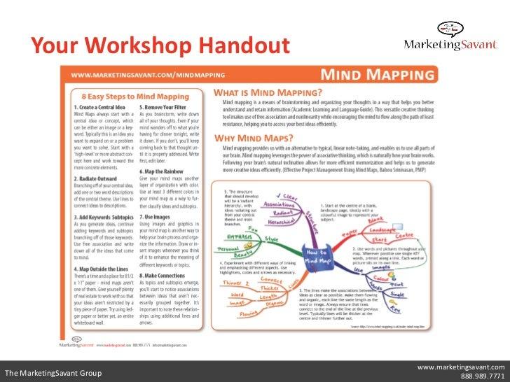 Your Workshop Handout                              www.marketingsavant.comThe MarketingSavant Group                888.989...