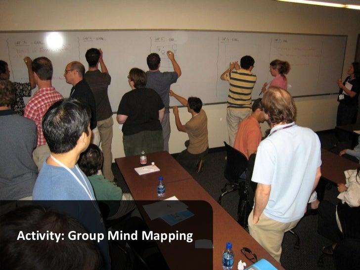 Activity: Group Mind Mapping                                   www.marketingsavant.comThe MarketingSavant Group           ...